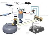 Tak wygląda cały system instalacji wtrysku gazu w fazie ciekłej VI-generacji. Póki co tylko firma Vialle produkuje tego typu rozwiązanie do wybranych silników z bezpośrednim wtryskiem gazu.